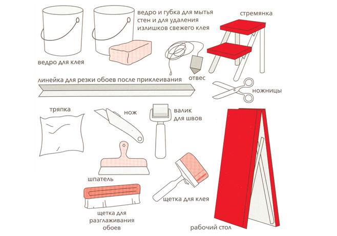 Как клеить виниловые обои на флизелиновой основе – простая пошаговая инструкция
